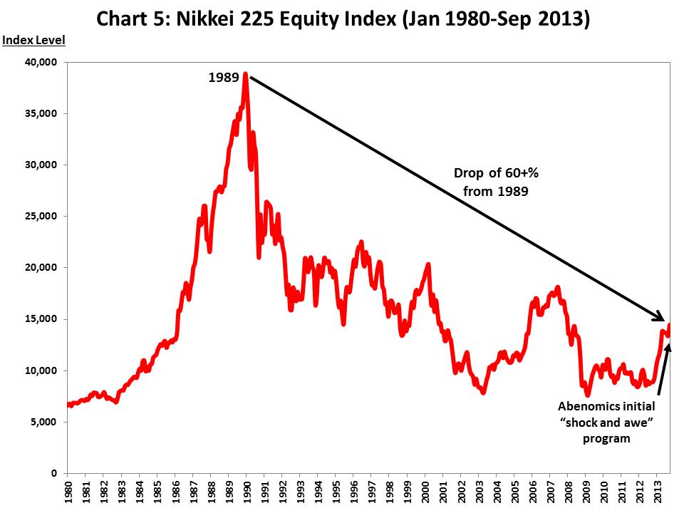 WP1_Chart5